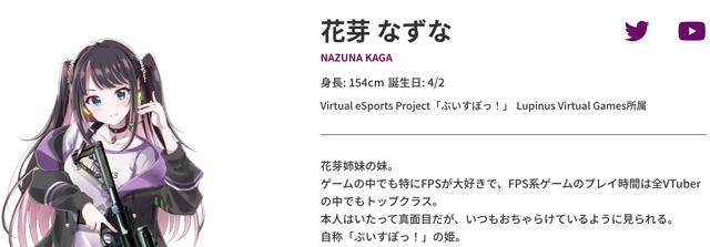 なずちゃんねる-Nazuna Channel,年齢,誕生日