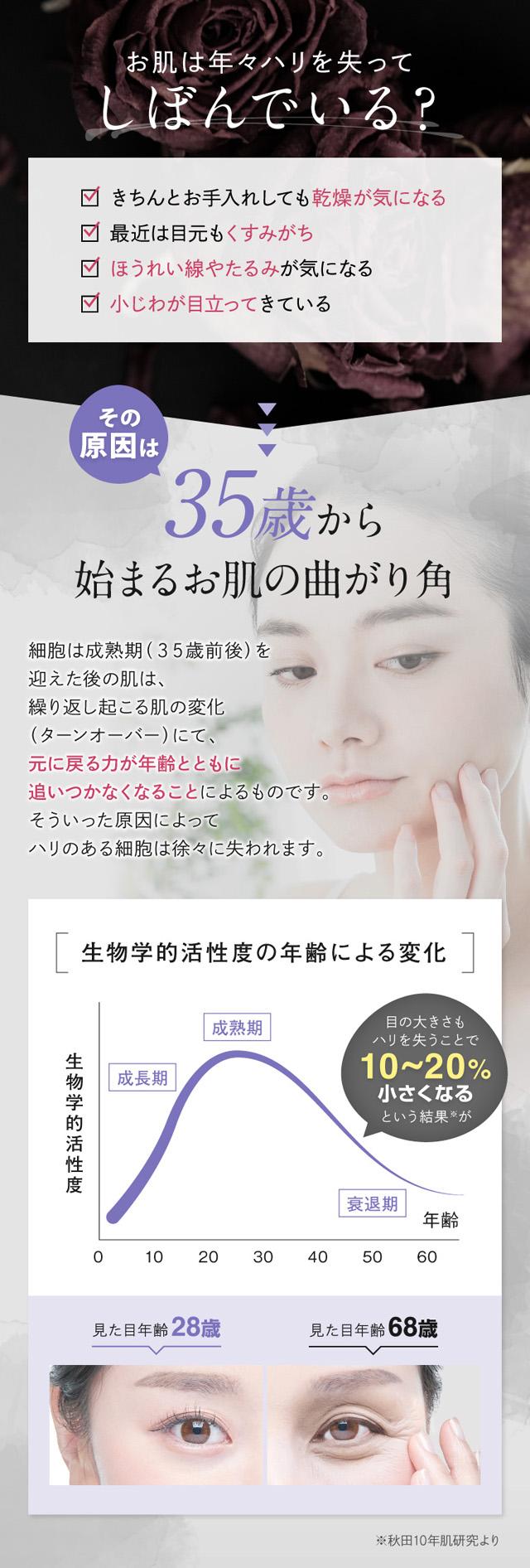 shimaboshi(シマボシ) モイスチャーローション,効果なし,評判,口コミ
