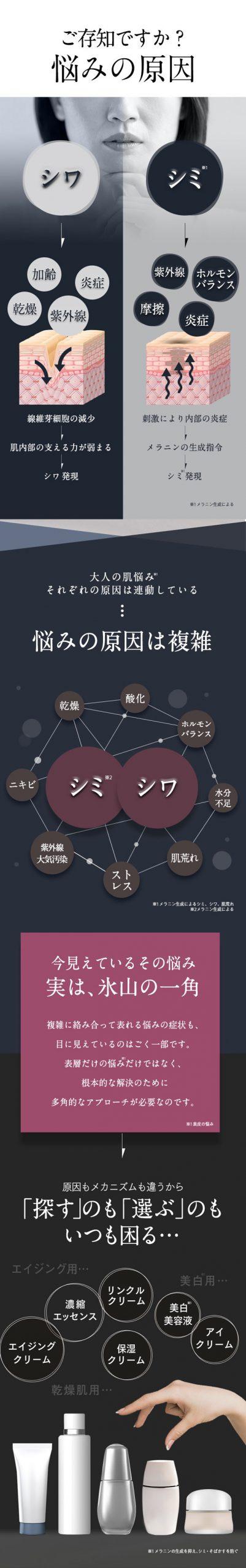 shimaboshi(シマボシ) Wリペアセラム,Wリペアショット,効果なし,評判,口コミ