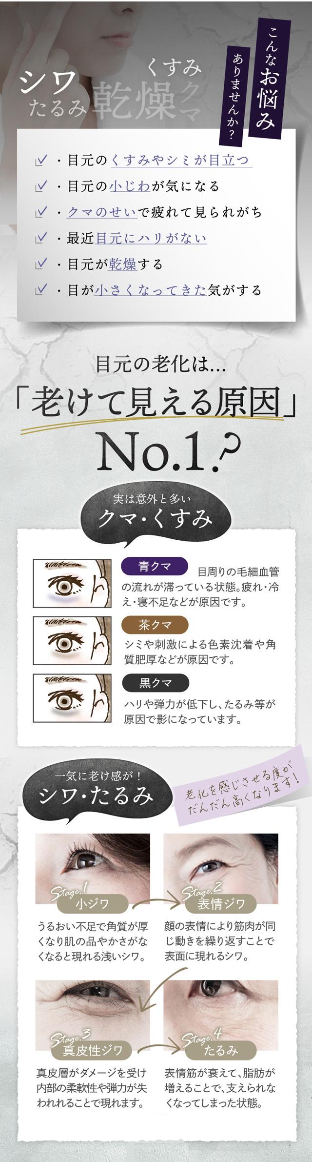 shimaboshi(シマボシ) コレクティブアイセラム,効果なし,評判,口コミ