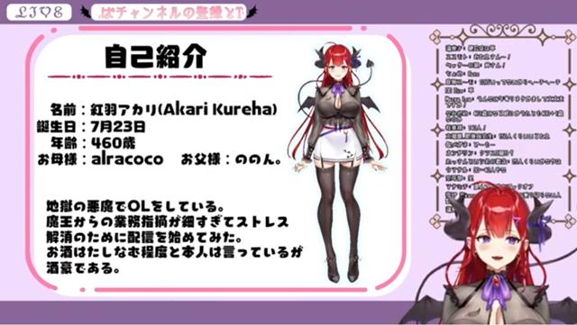 紅羽 アカリ / Kureha Akari【MaHOROBA】,年齢,誕生日
